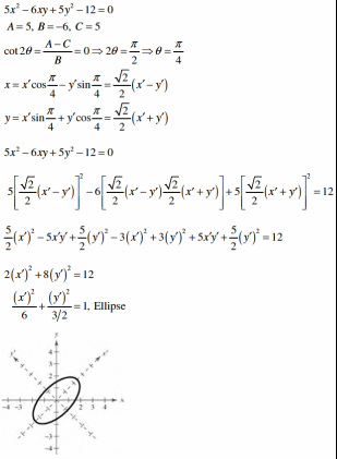93 Hyperbolas And Rotation Of Conics Precalculus Study Guide